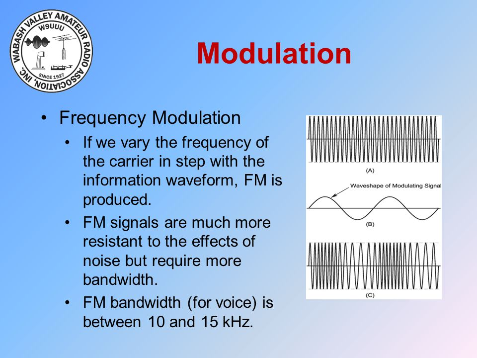 Modulation Frequency Modulation