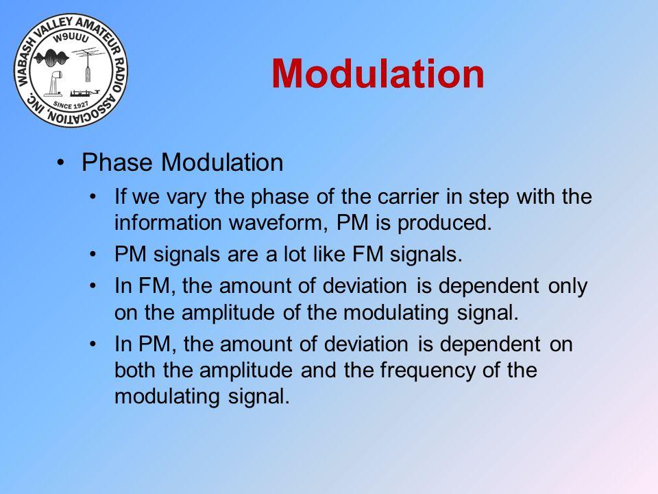 Modulation Phase Modulation