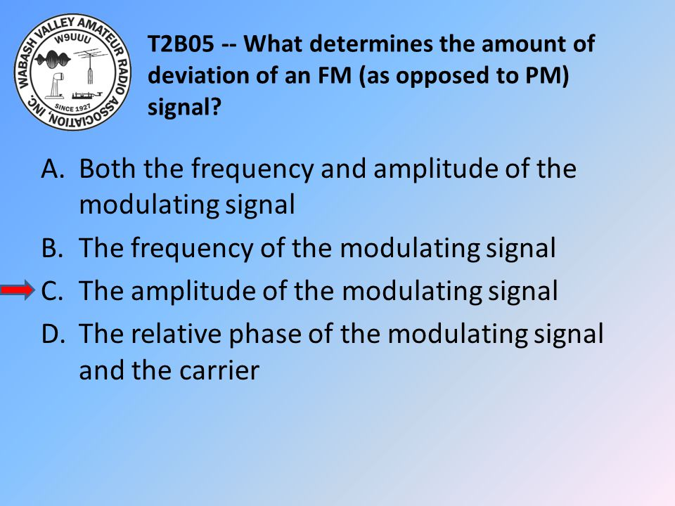 Both the frequency and amplitude of the modulating signal
