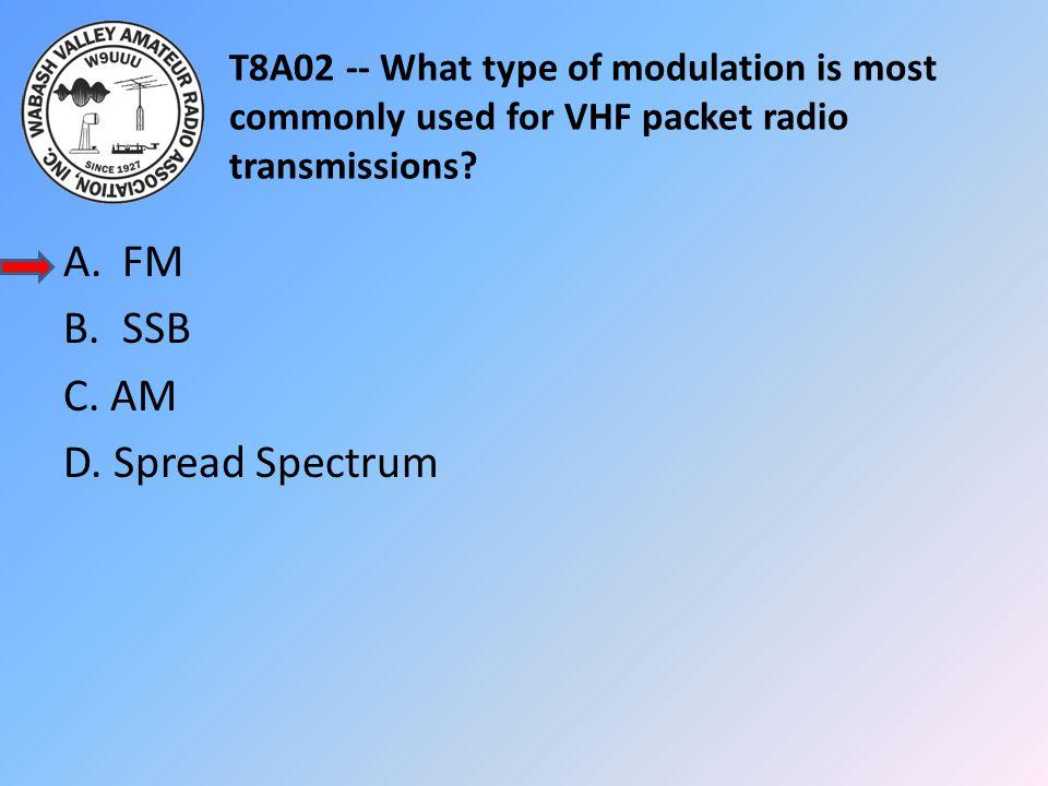 FM SSB C. AM D. Spread Spectrum