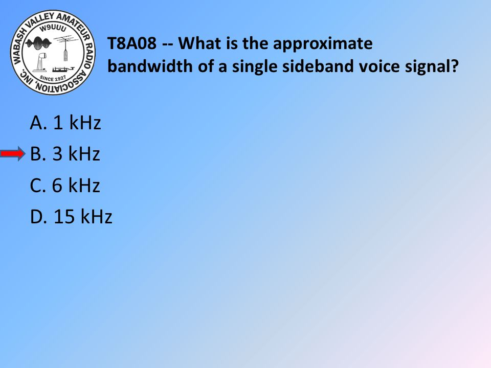 T8A08 -- What is the approximate bandwidth of a single sideband voice signal