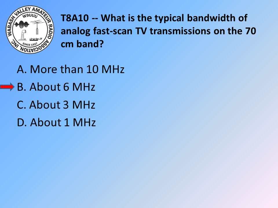 A. More than 10 MHz B. About 6 MHz C. About 3 MHz D. About 1 MHz
