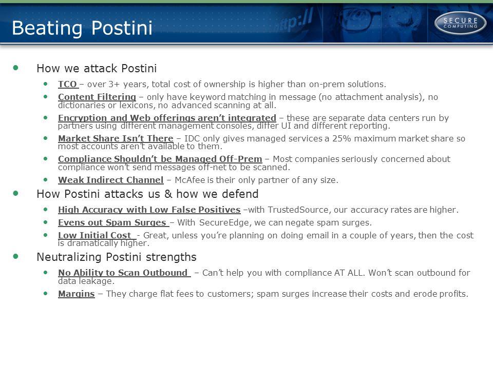 Beating Postini How we attack Postini