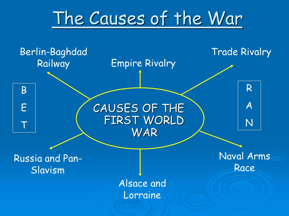The Causes of the War CAUSES OF THE FIRST WORLD WAR