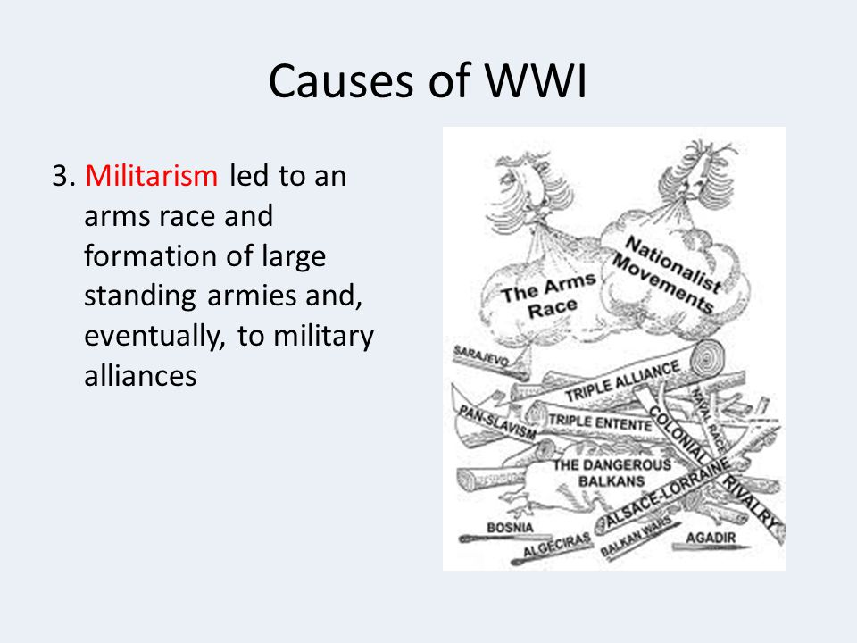 Causes of WWI 3.