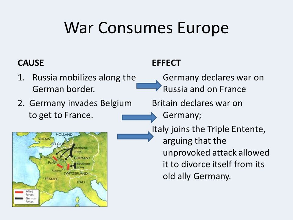 War Consumes Europe CAUSE EFFECT