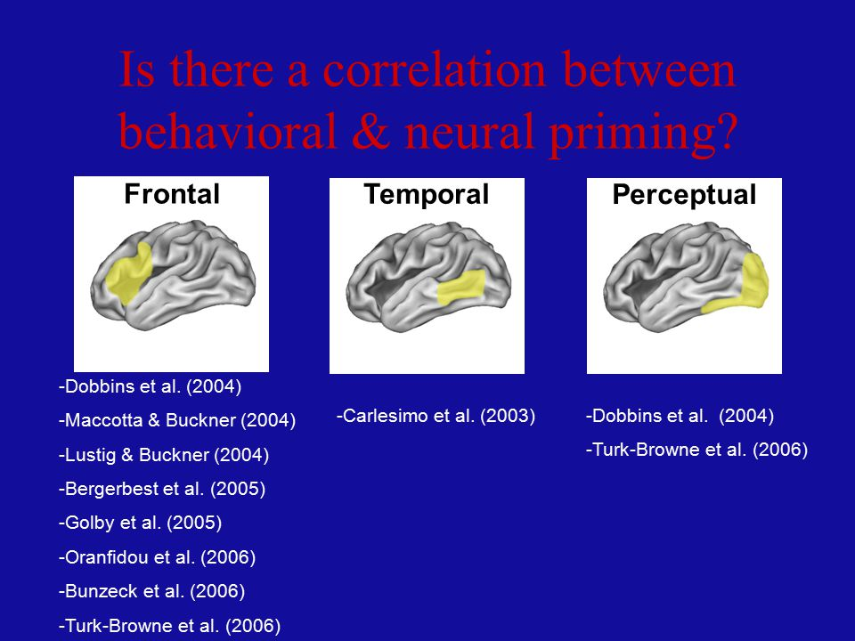 Is there a correlation between behavioral & neural priming