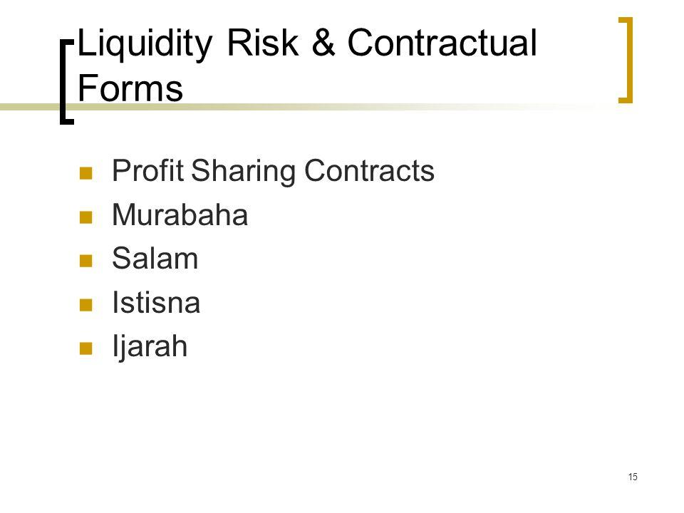 Liquidity Risk & Contractual Forms