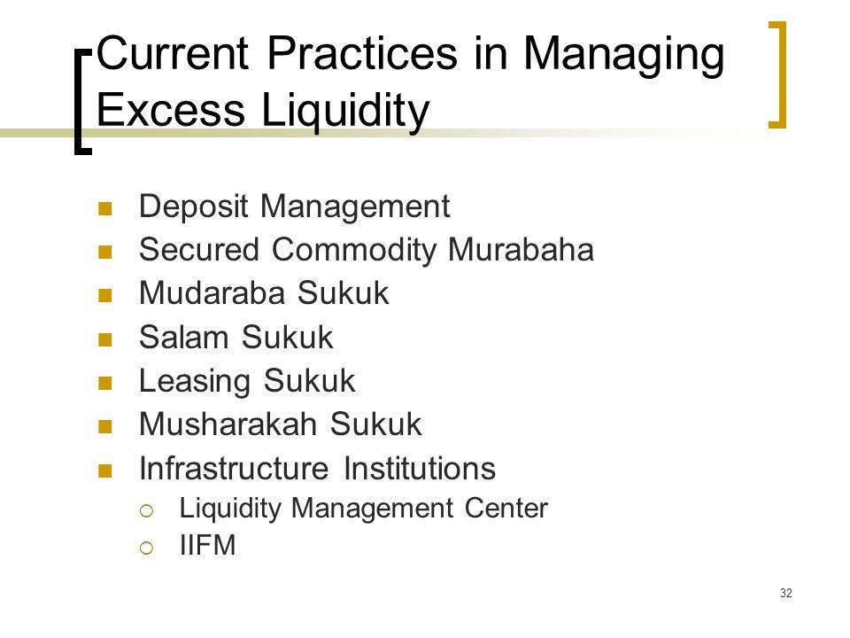 Current Practices in Managing Excess Liquidity
