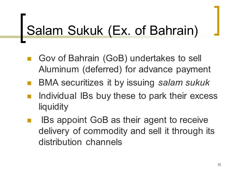 Salam Sukuk (Ex. of Bahrain)