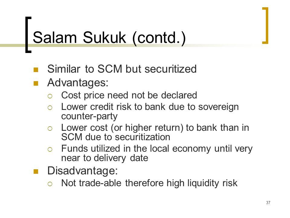 Salam Sukuk (contd.) Similar to SCM but securitized Advantages: