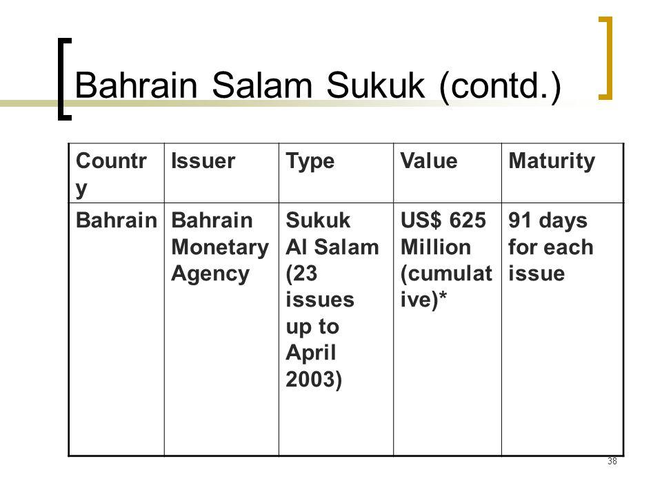 Bahrain Salam Sukuk (contd.)