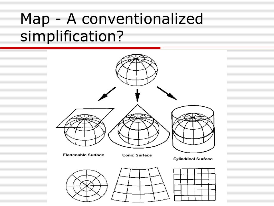 Map - A conventionalized simplification