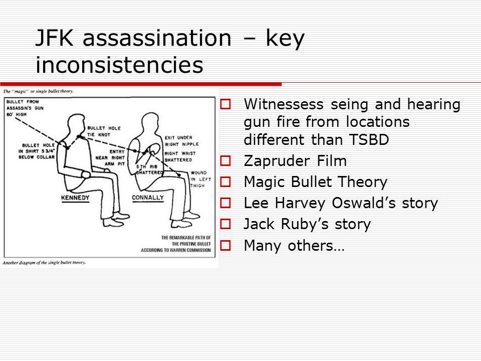 JFK assassination – key inconsistencies