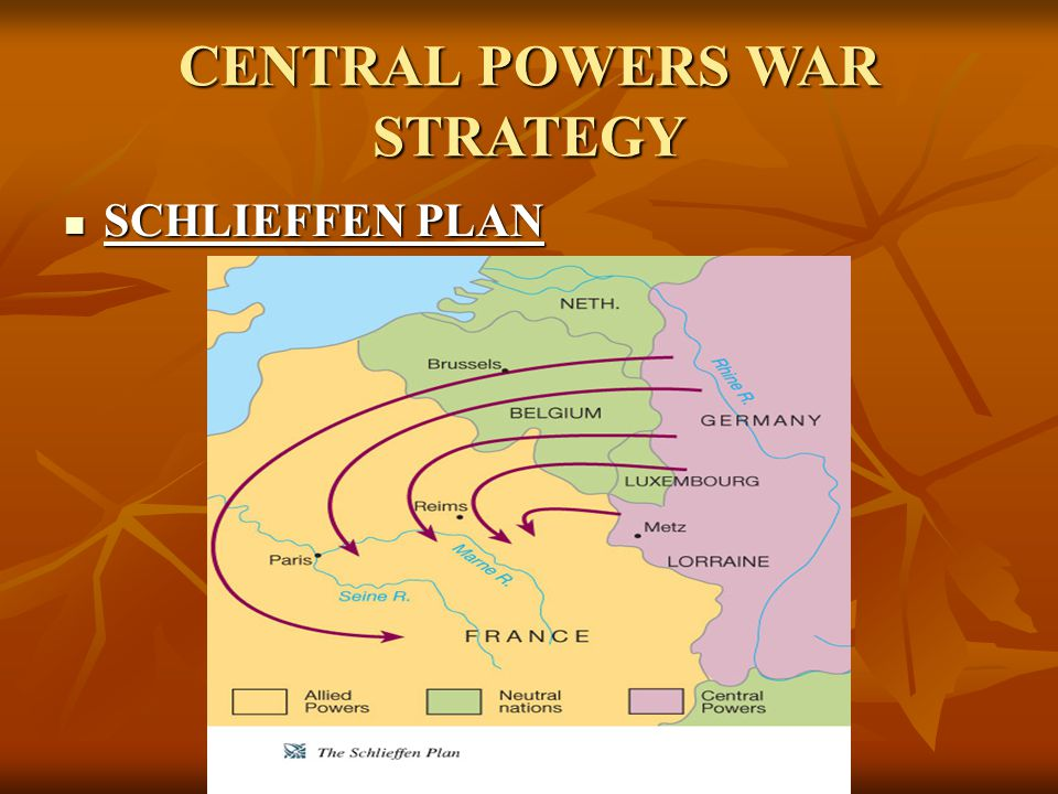 CENTRAL POWERS WAR STRATEGY