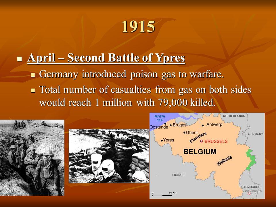 1915 April – Second Battle of Ypres