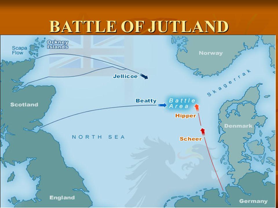 BATTLE OF JUTLAND