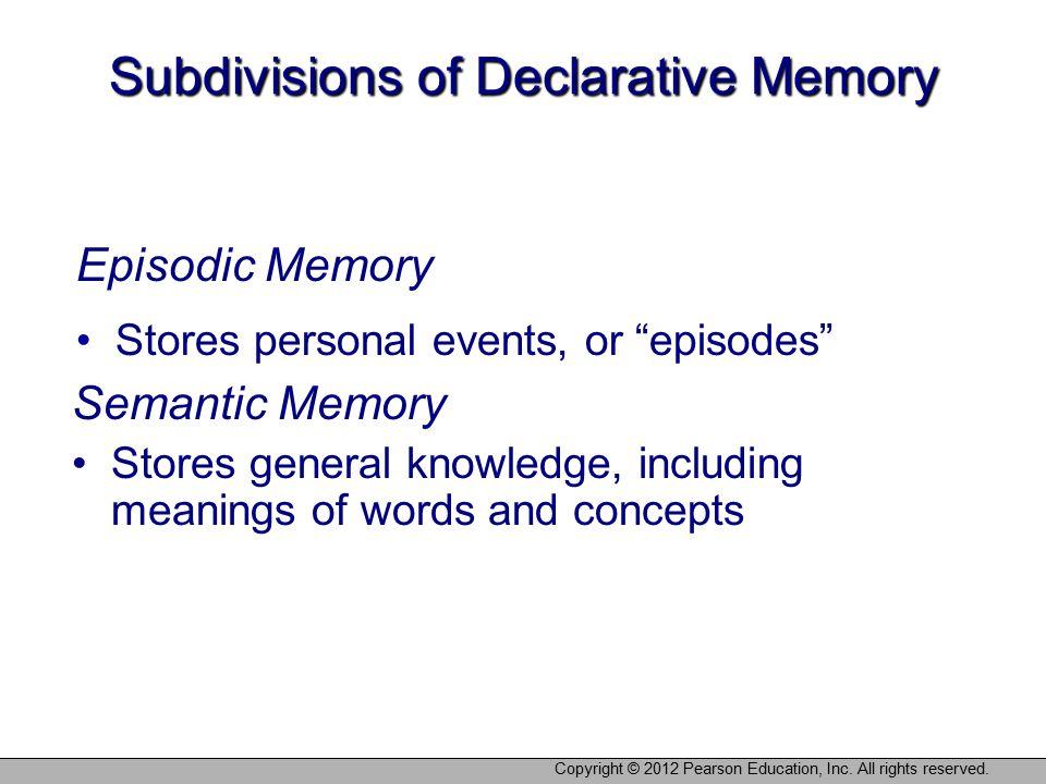 Subdivisions of Declarative Memory