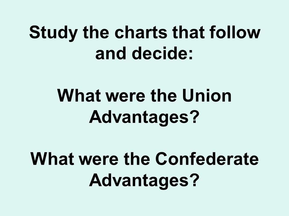 Study the charts that follow and decide: What were the Union Advantages.