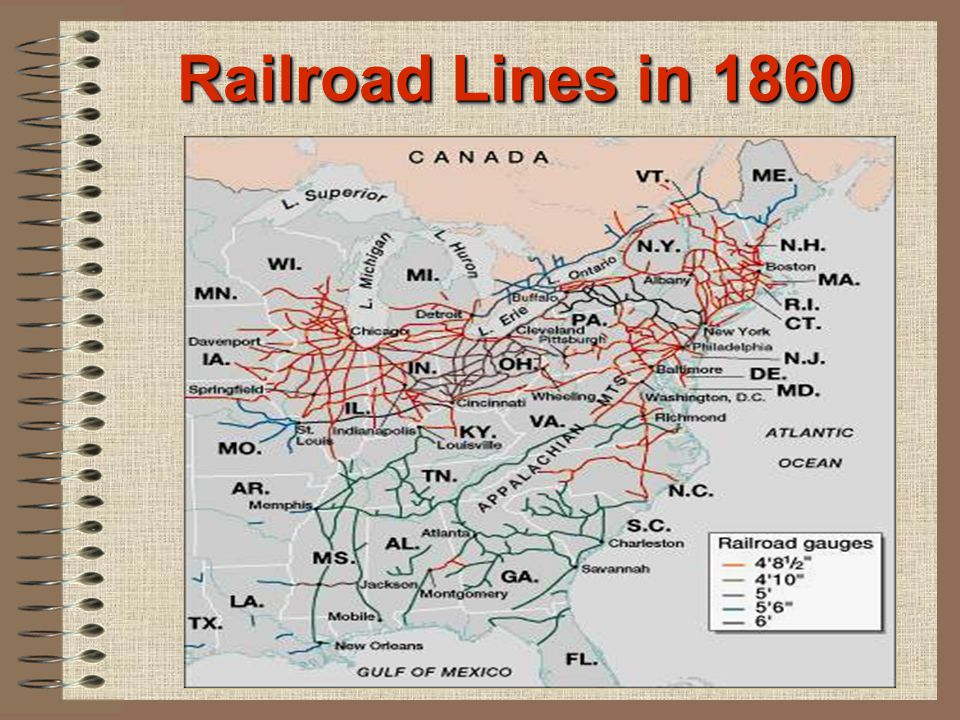 Railroad Lines in 1860