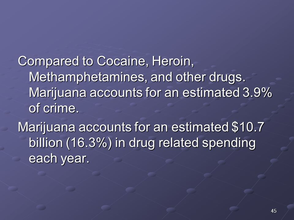 Compared to Cocaine, Heroin, Methamphetamines, and other drugs