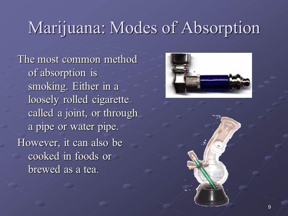 Marijuana: Modes of Absorption