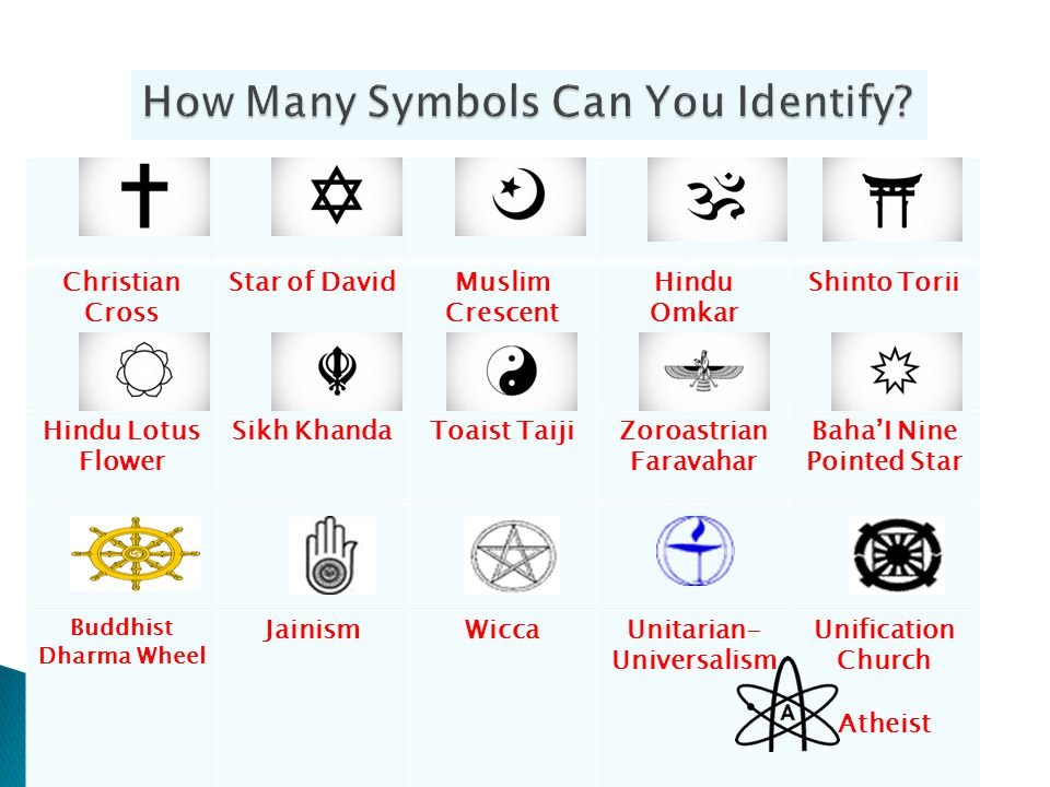 How Many Symbols Can You Identify