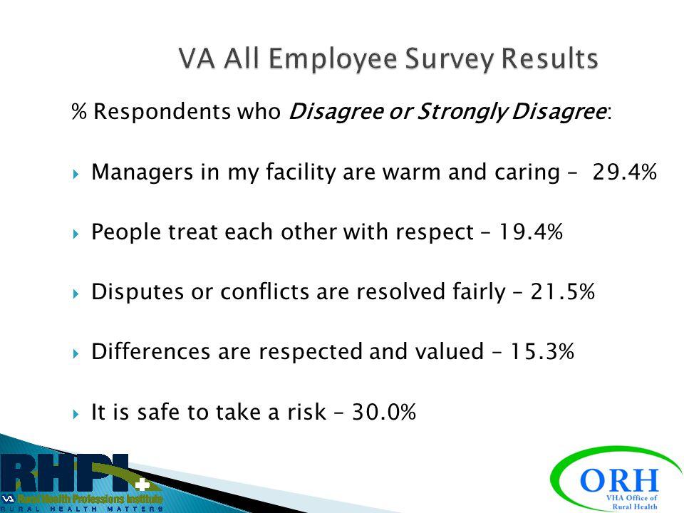 VA All Employee Survey Results