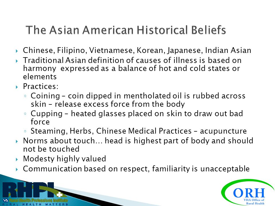 The Asian American Historical Beliefs