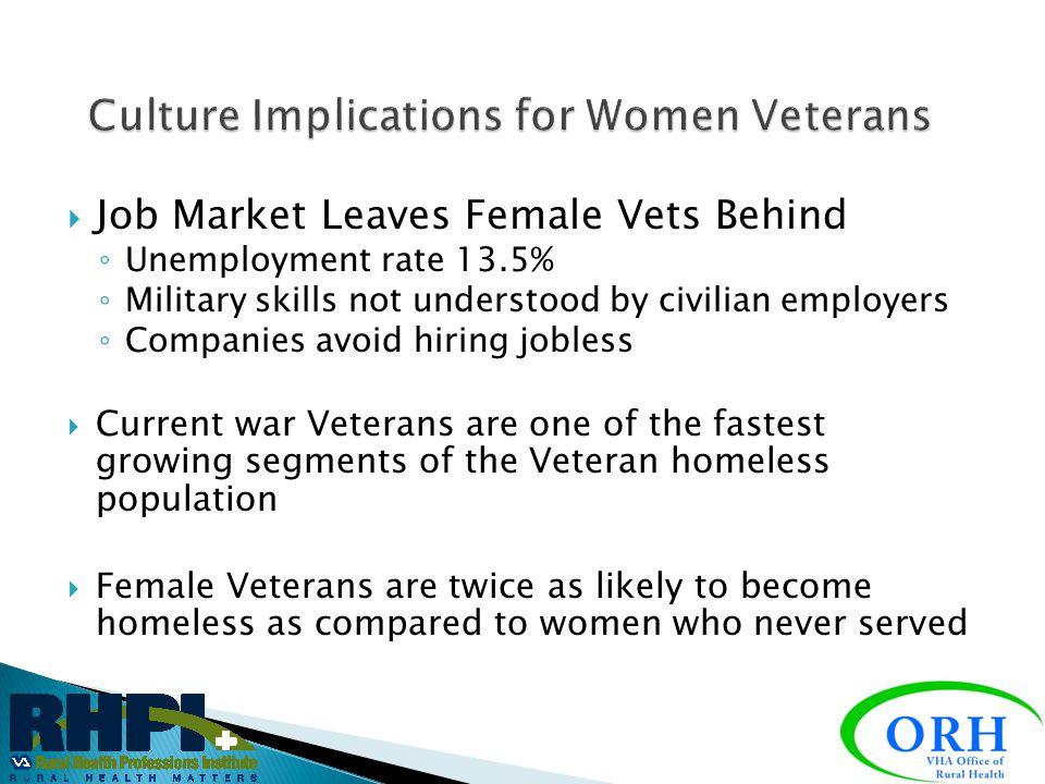 Culture Implications for Women Veterans