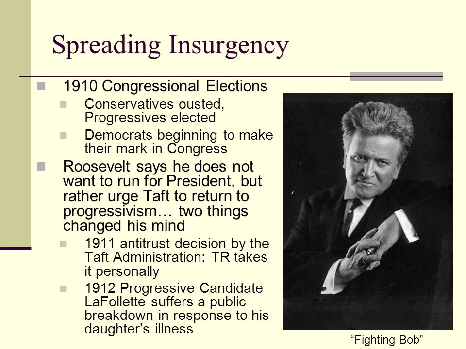 Spreading Insurgency 1910 Congressional Elections