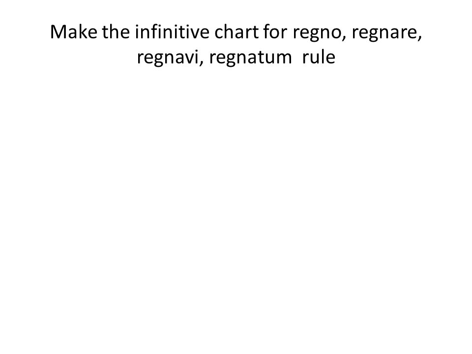 Make the infinitive chart for regno, regnare, regnavi, regnatum rule