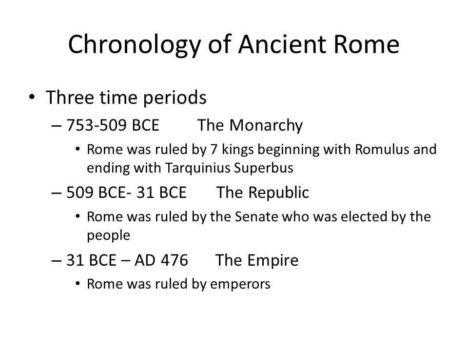 Chronology of Ancient Rome