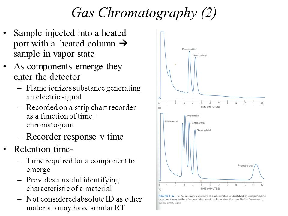 Gas Chromatography (2) Sample injected into a heated port with a heated column  sample in vapor state.