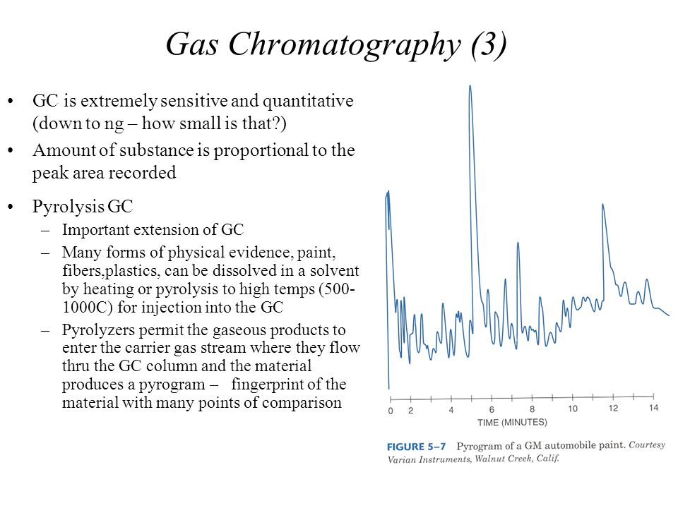 Gas Chromatography (3) GC is extremely sensitive and quantitative (down to ng – how small is that )