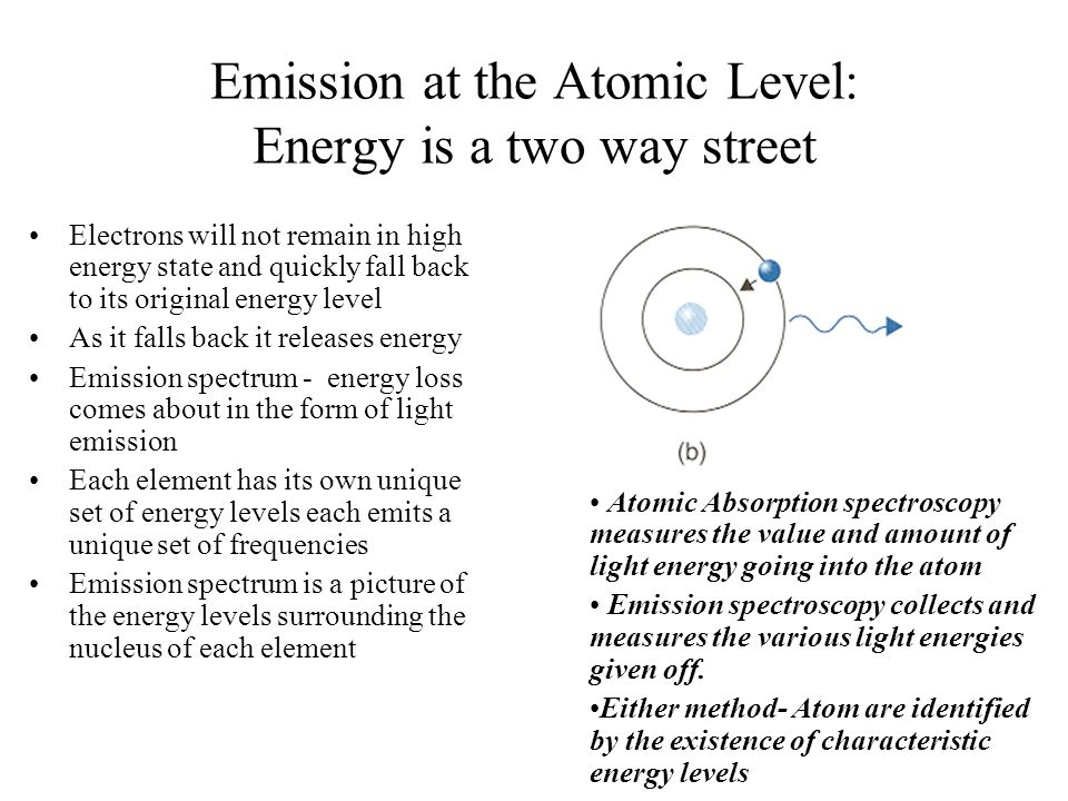 Emission at the Atomic Level: Energy is a two way street