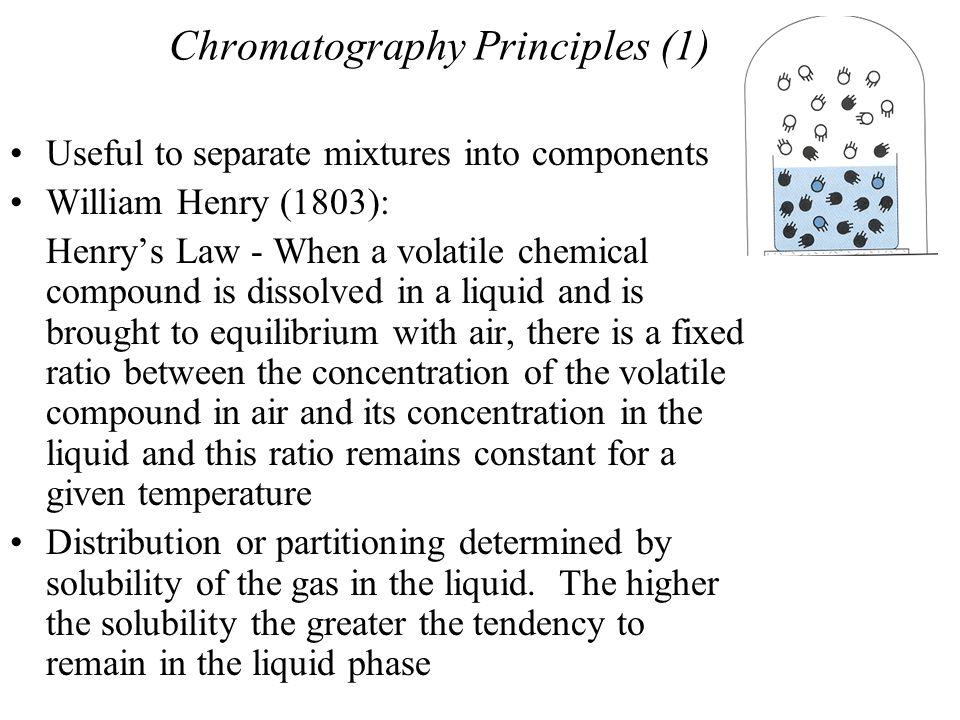 Chromatography Principles (1)