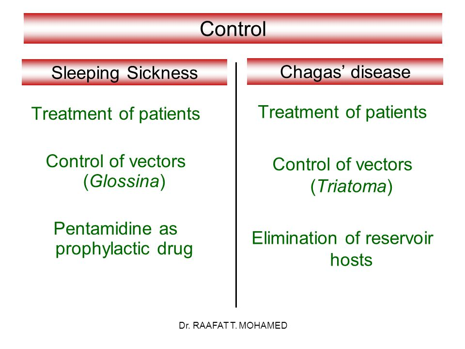 Control Sleeping Sickness Chagas' disease Treatment of patients