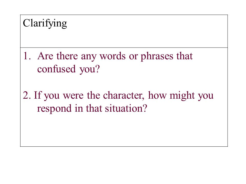 Clarifying Are there any words or phrases that confused you.