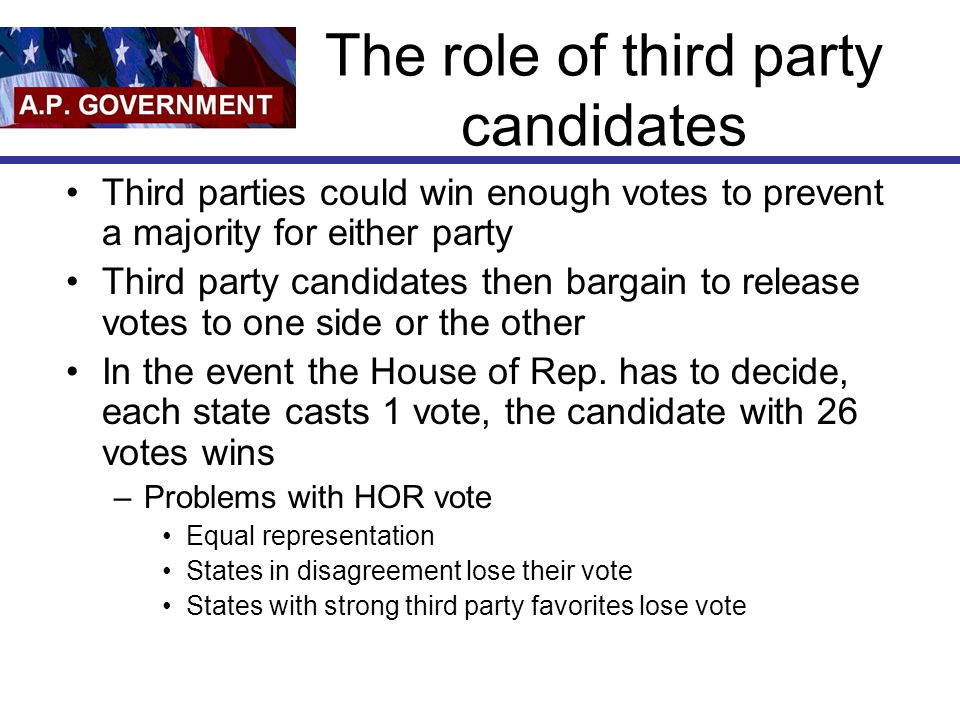 The role of third party candidates