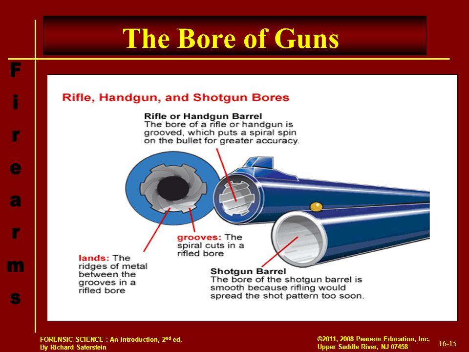 The Bore of Guns