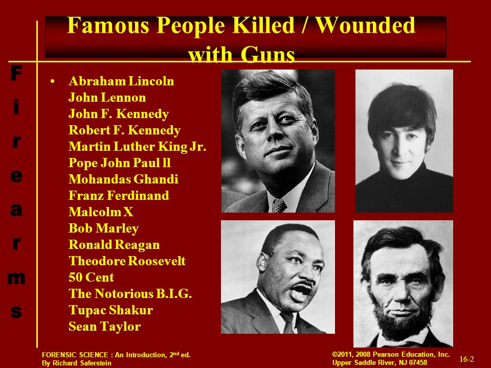 Famous People Killed / Wounded with Guns