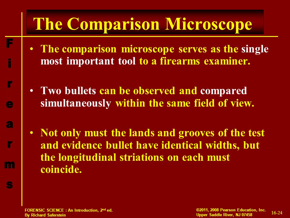 The Comparison Microscope