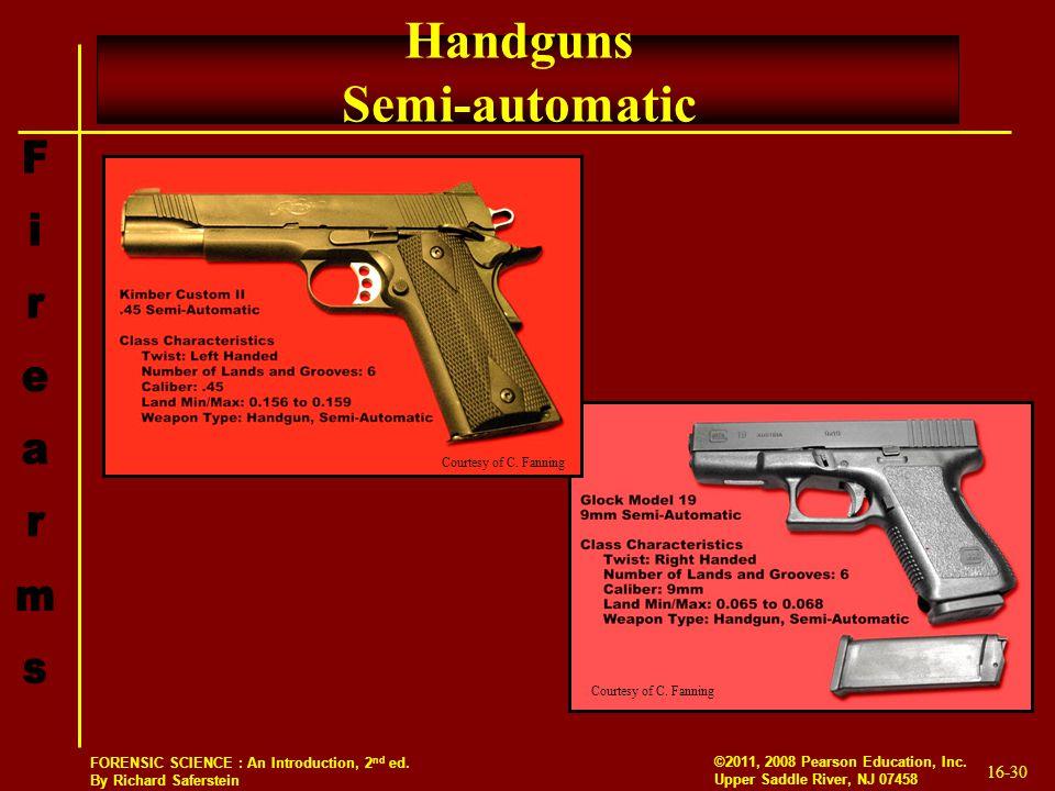 Handguns Semi-automatic