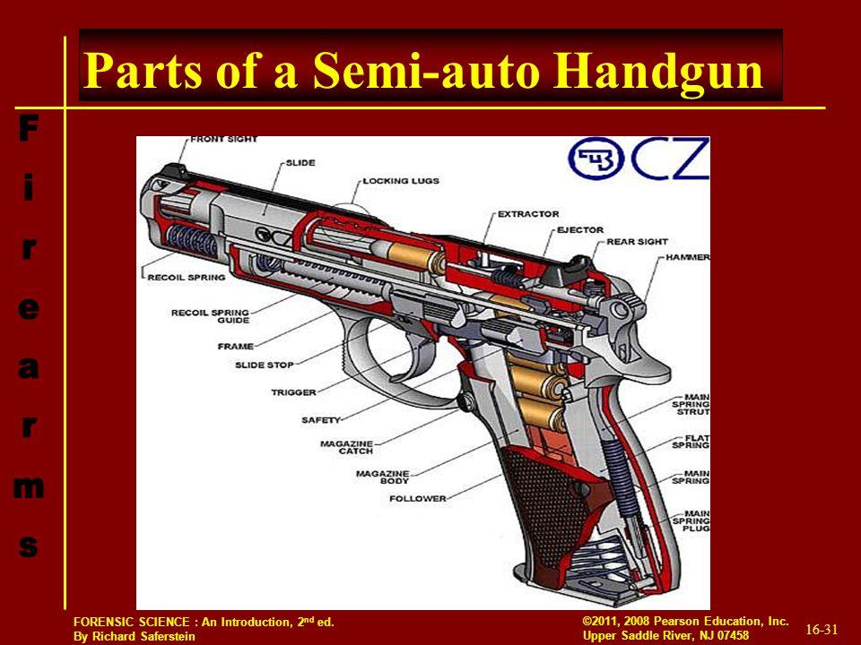 Parts of a Semi-auto Handgun
