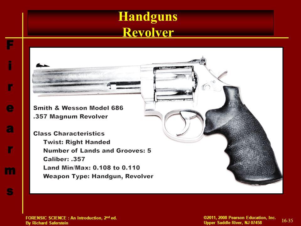 Handguns Revolver