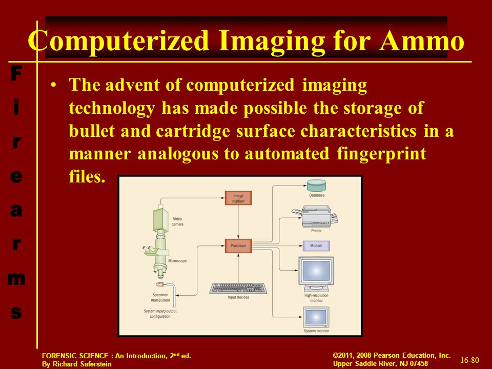 Computerized Imaging for Ammo