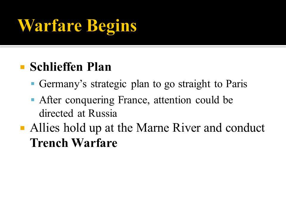 Warfare Begins Schlieffen Plan