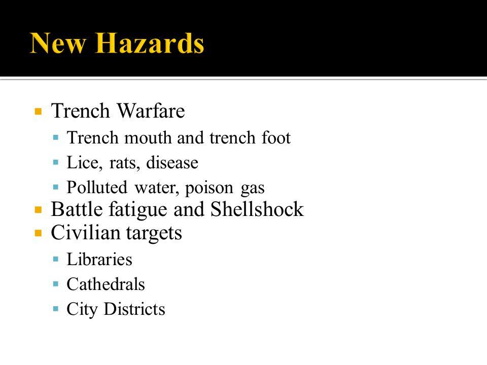New Hazards Trench Warfare Battle fatigue and Shellshock