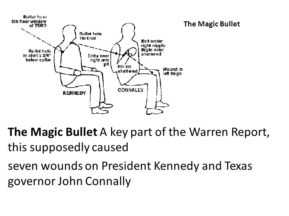 seven wounds on President Kennedy and Texas governor John Connally